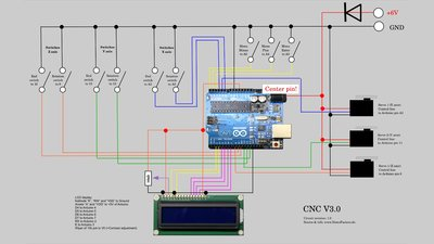cnc v3 0 homofaciens rh homofaciens de Switch and Router Diagram Limit Switch to Control Relay Schematic