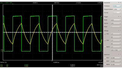 Oscilloscope plot square wave signal, low frequency