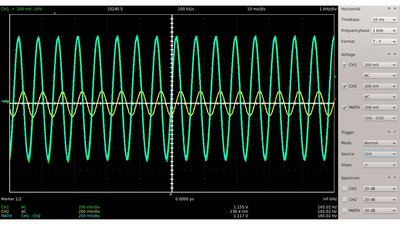 Oscilloscope plot high-pass, low-pass